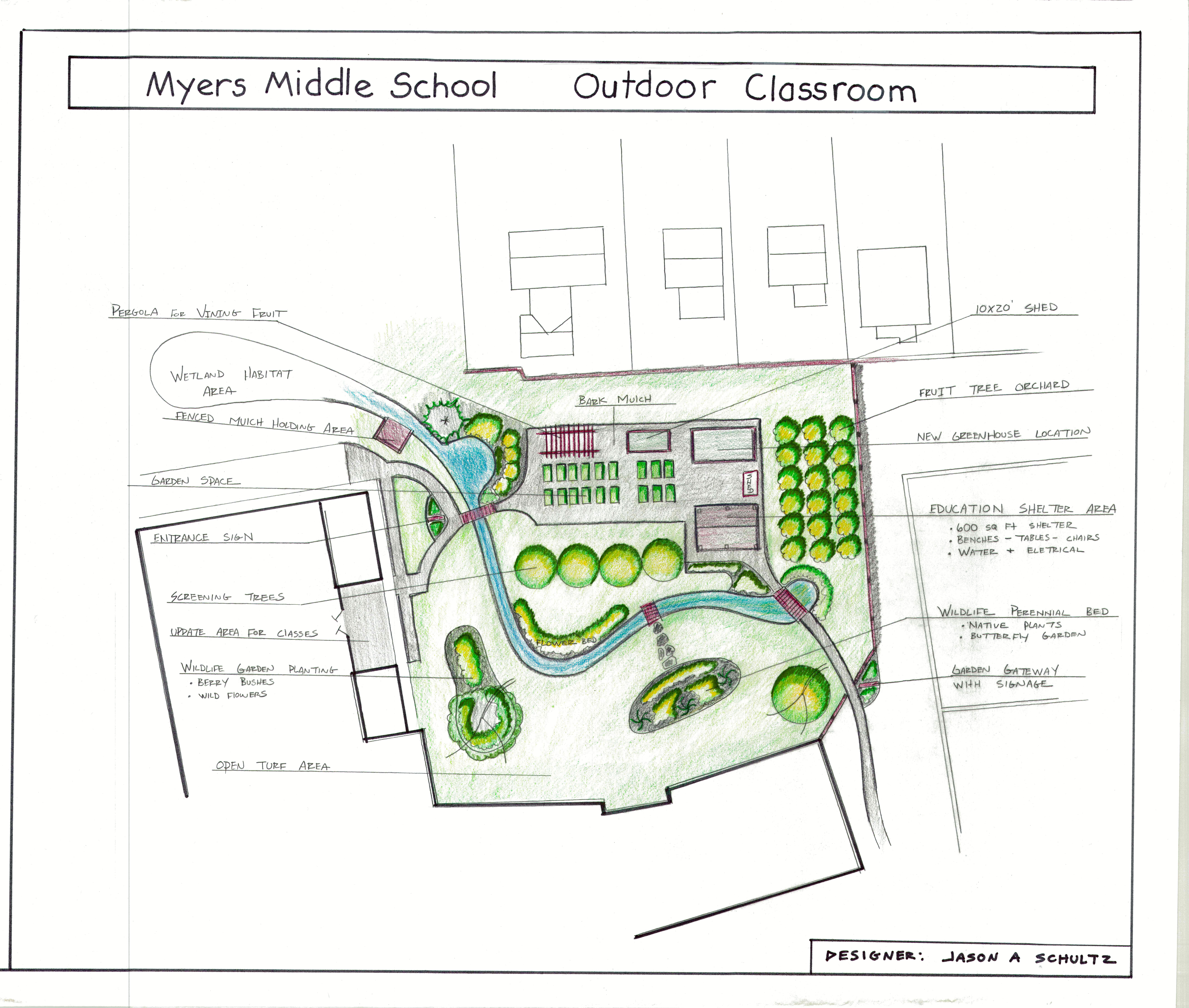 Outdoor classroom | Vegetable Project